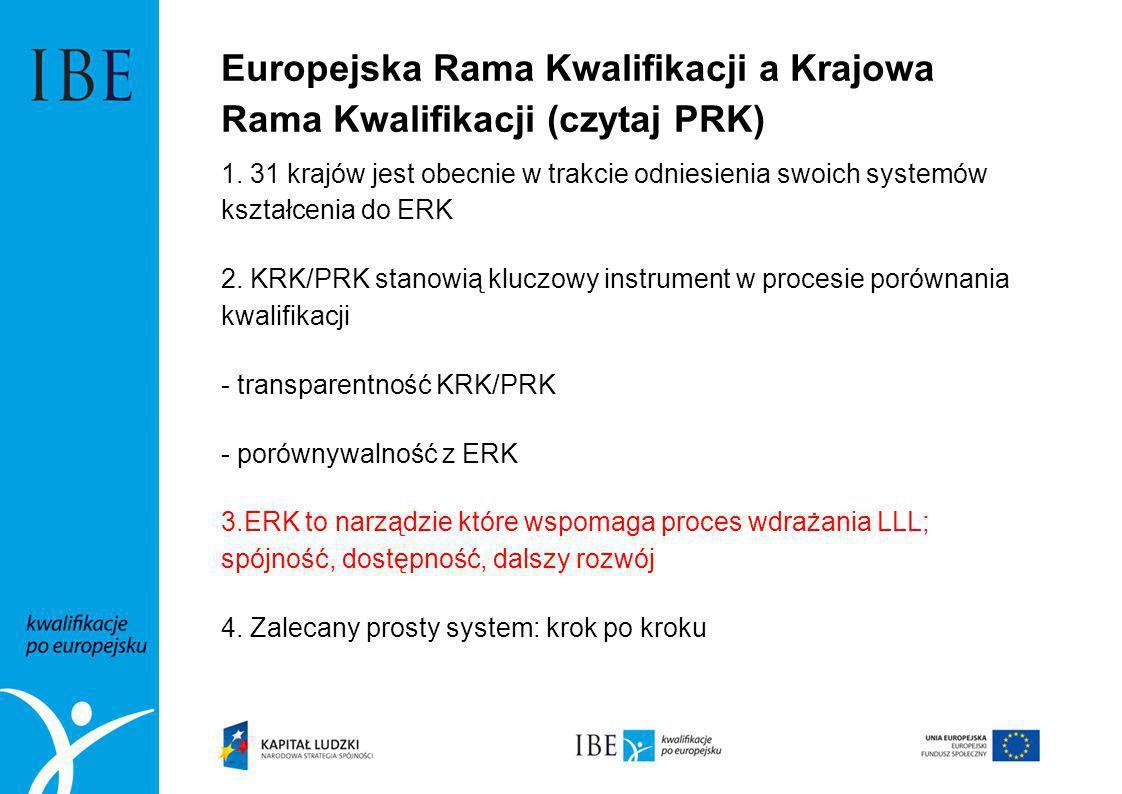 Europejska Rama Kwalifikacji a Krajowa Rama Kwalifikacji (czytaj PRK) 1. 31 krajów jest obecnie w trakcie odniesienia swoich systemów kształcenia do E
