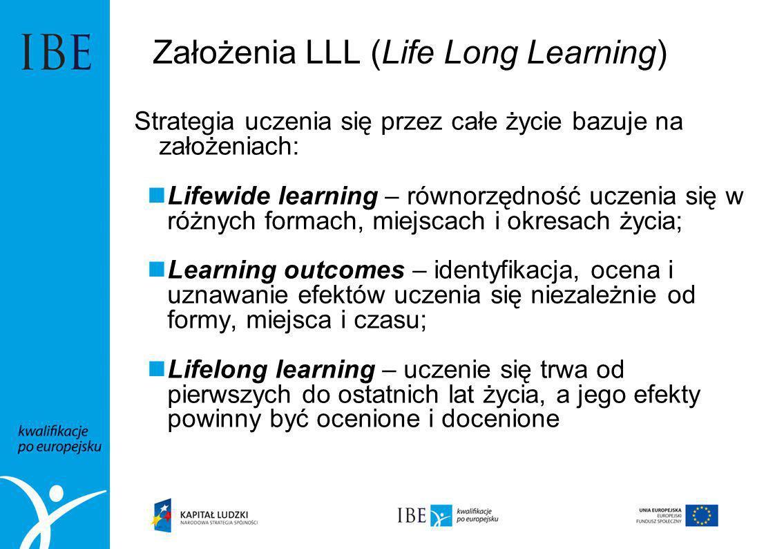 Założenia LLL (Life Long Learning) Strategia uczenia się przez całe życie bazuje na założeniach: Lifewide learning – równorzędność uczenia się w różny
