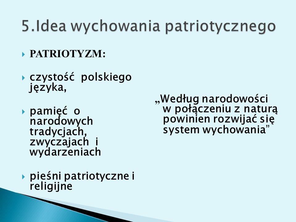 PATRIOTYZM: czystość polskiego języka, pamięć o narodowych tradycjach, zwyczajach i wydarzeniach pieśni patriotyczne i religijne Według narodowości w