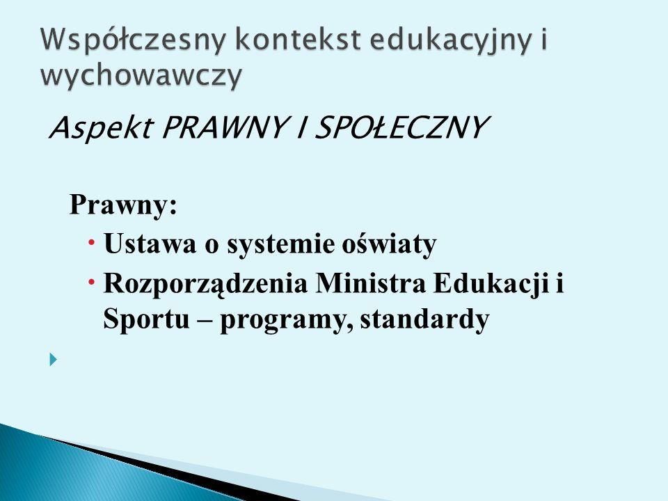 Aspekt PRAWNY I SPOŁECZNY Prawny: Ustawa o systemie oświaty Rozporządzenia Ministra Edukacji i Sportu – programy, standardy
