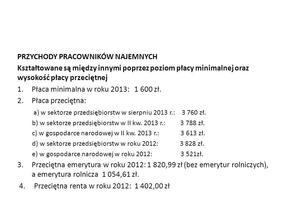 PRZYCHODY PRACOWNIKÓW NAJEMNYCH Kształtowane są między innymi poprzez poziom płacy minimalnej oraz wysokość płacy przeciętnej 1.Płaca minimalna w roku