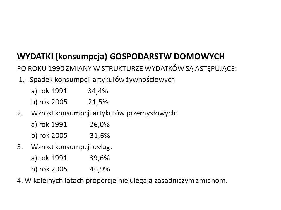 WYDATKI (konsumpcja) GOSPODARSTW DOMOWYCH PO ROKU 1990 ZMIANY W STRUKTURZE WYDATKÓW SĄ ASTĘPUJĄCE: 1. Spadek konsumpcji artykułów żywnościowych a) rok
