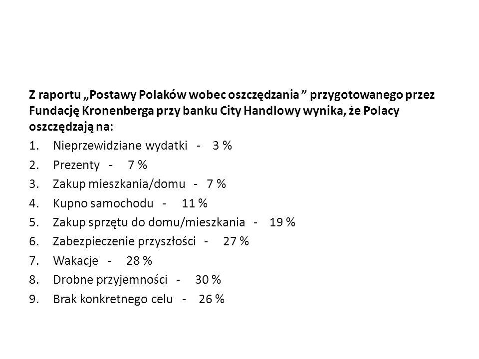 Z raportu Postawy Polaków wobec oszczędzania przygotowanego przez Fundację Kronenberga przy banku City Handlowy wynika, że Polacy oszczędzają na: 1.Ni