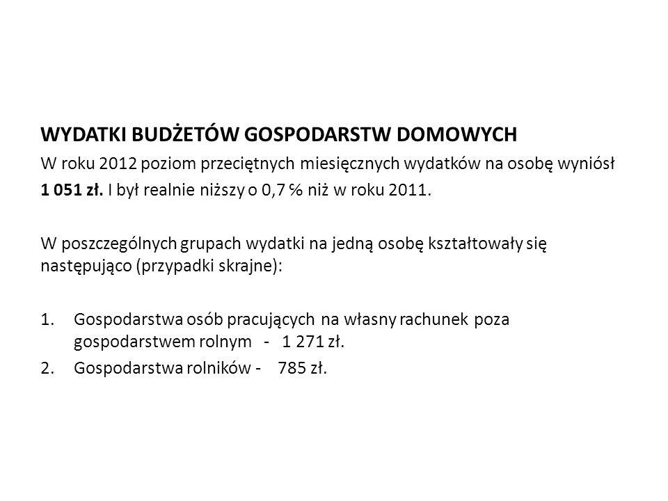 Sytuacja gospodarstw domowych w roku 2012 - wnioski ogólne: 1.W latach 2012 – 2011 realne dochody i reale wydatki polskich gospodarstw domowych spadły.
