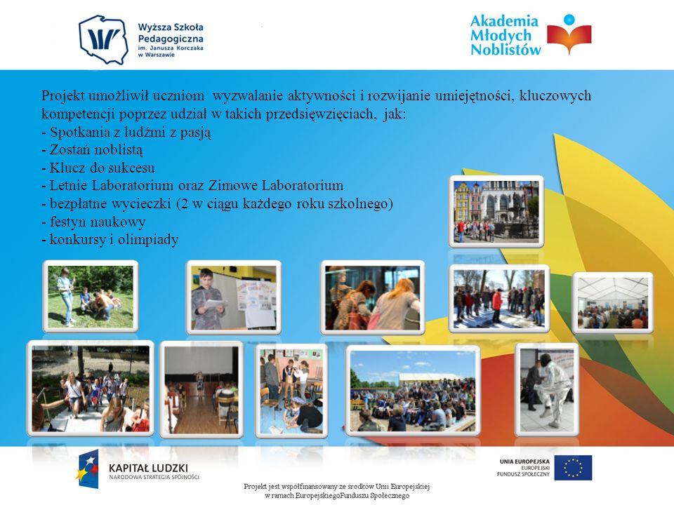 Projekt umożliwił uczniom wyzwalanie aktywności i rozwijanie umiejętności, kluczowych kompetencji poprzez udział w takich przedsięwzięciach, jak: - Spotkania z ludźmi z pasją - Zostań noblistą - Klucz do sukcesu - Letnie Laboratorium oraz Zimowe Laboratorium - bezpłatne wycieczki (2 w ciągu każdego roku szkolnego) - festyn naukowy - konkursy i olimpiady