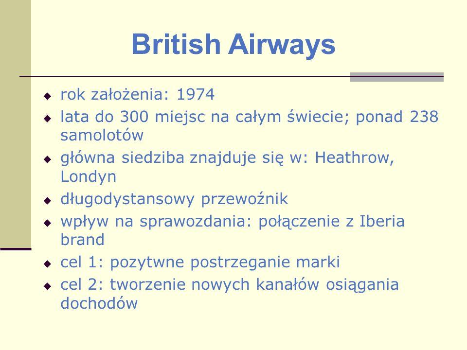 British Airways rok założenia: 1974 lata do 300 miejsc na całym świecie; ponad 238 samolotów główna siedziba znajduje się w: Heathrow, Londyn długodys