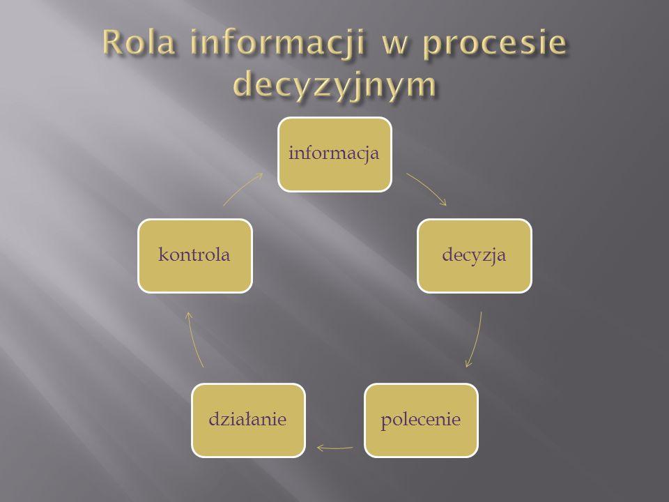 informacjadecyzjapoleceniedziałaniekontrola