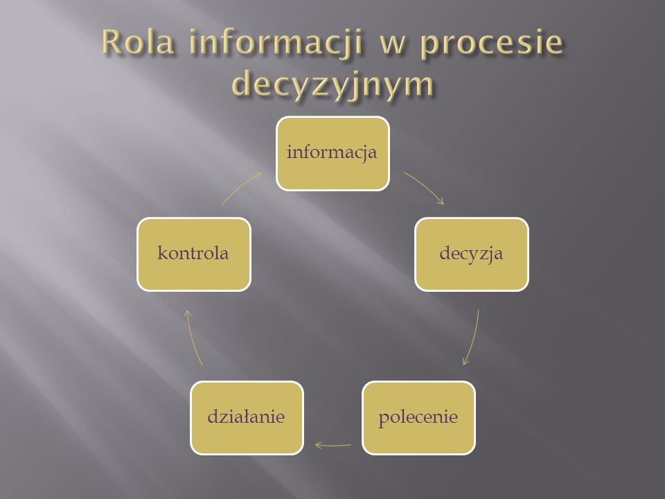 Podpisy Dyrektor mgr Tomasz Waz Ksi ę gowyDyrektor mgr Anna Nowakmgr Tomasz Waz