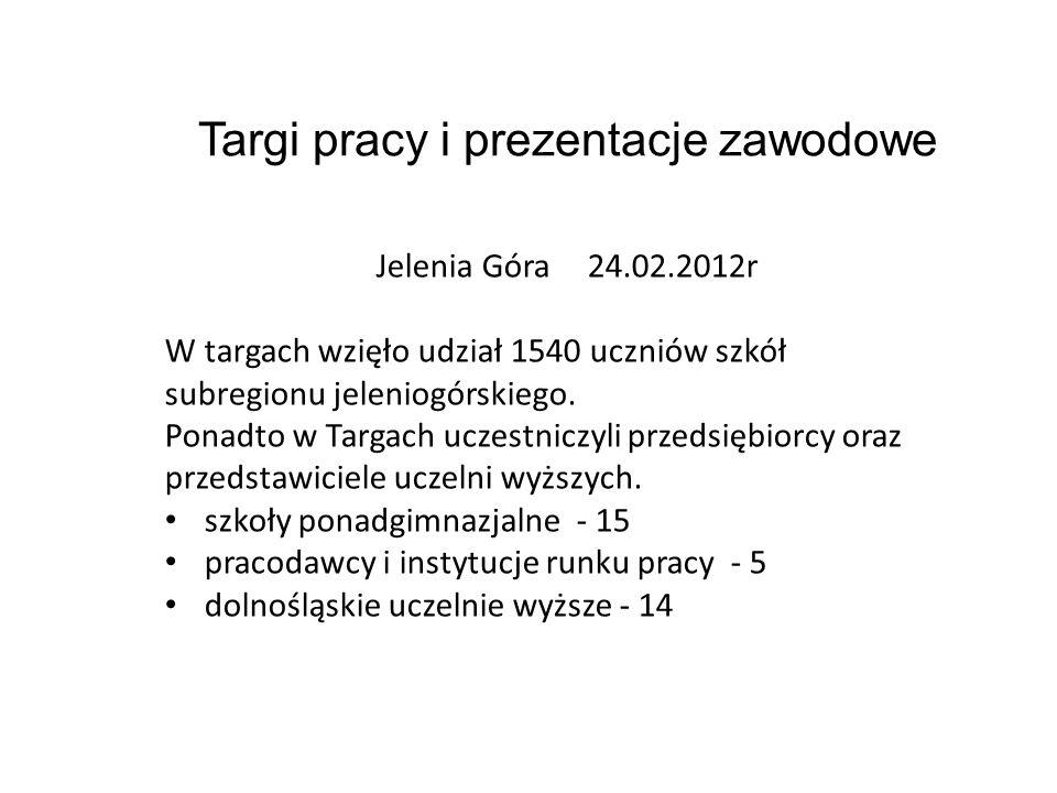 Targi pracy i prezentacje zawodowe Jelenia Góra24.02.2012r W targach wzięło udział 1540 uczniów szkół subregionu jeleniogórskiego.