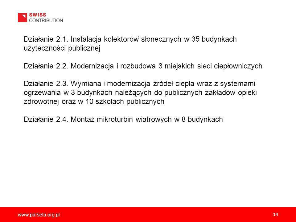 www.parseta.org.pl 14.Działanie 2.1.