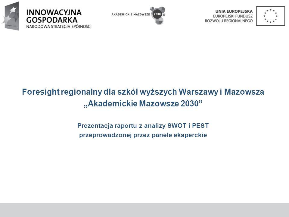 & Foresight regionalny dla szkół wyższych Warszawy i Mazowsza Akademickie Mazowsze 2030 Prezentacja raportu z analizy SWOT i PEST przeprowadzonej prze