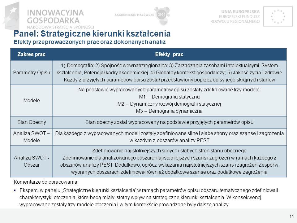 Panel: Strategiczne kierunki kształcenia Efekty przeprowadzonych prac oraz dokonanych analiz 11 Komentarze do opracowania: Eksperci w panelu Strategic