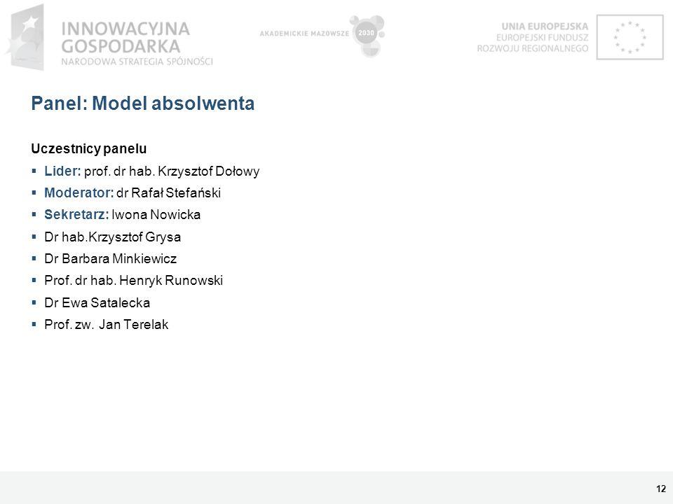 Panel: Model absolwenta Uczestnicy panelu Lider: prof. dr hab. Krzysztof Dołowy Moderator: dr Rafał Stefański Sekretarz: Iwona Nowicka Dr hab.Krzyszto