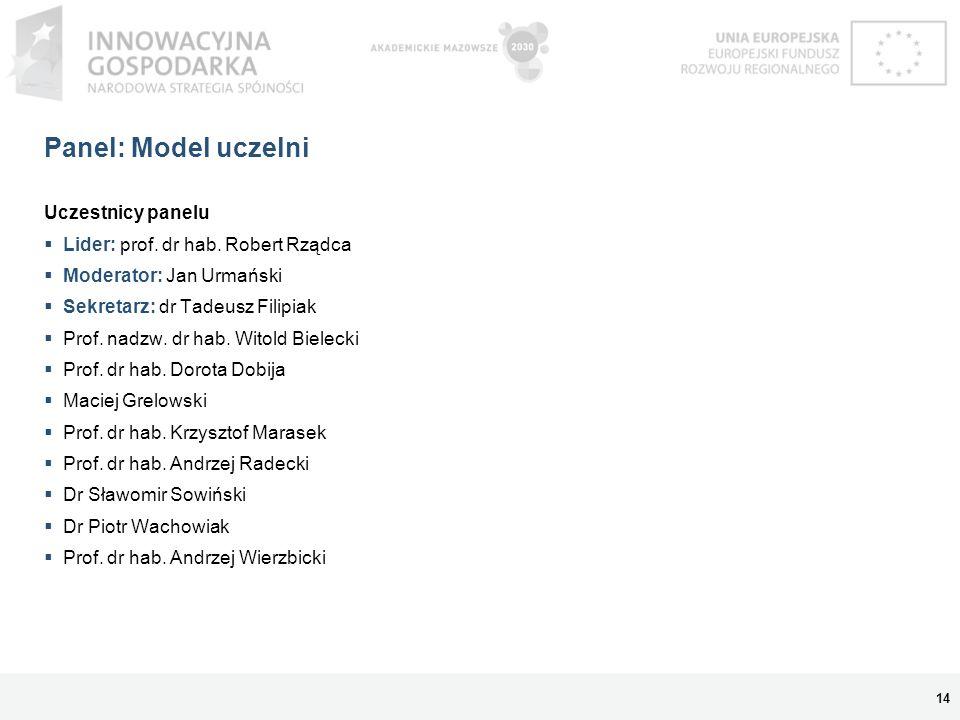 Panel: Model uczelni Uczestnicy panelu Lider: prof. dr hab. Robert Rządca Moderator: Jan Urmański Sekretarz: dr Tadeusz Filipiak Prof. nadzw. dr hab.