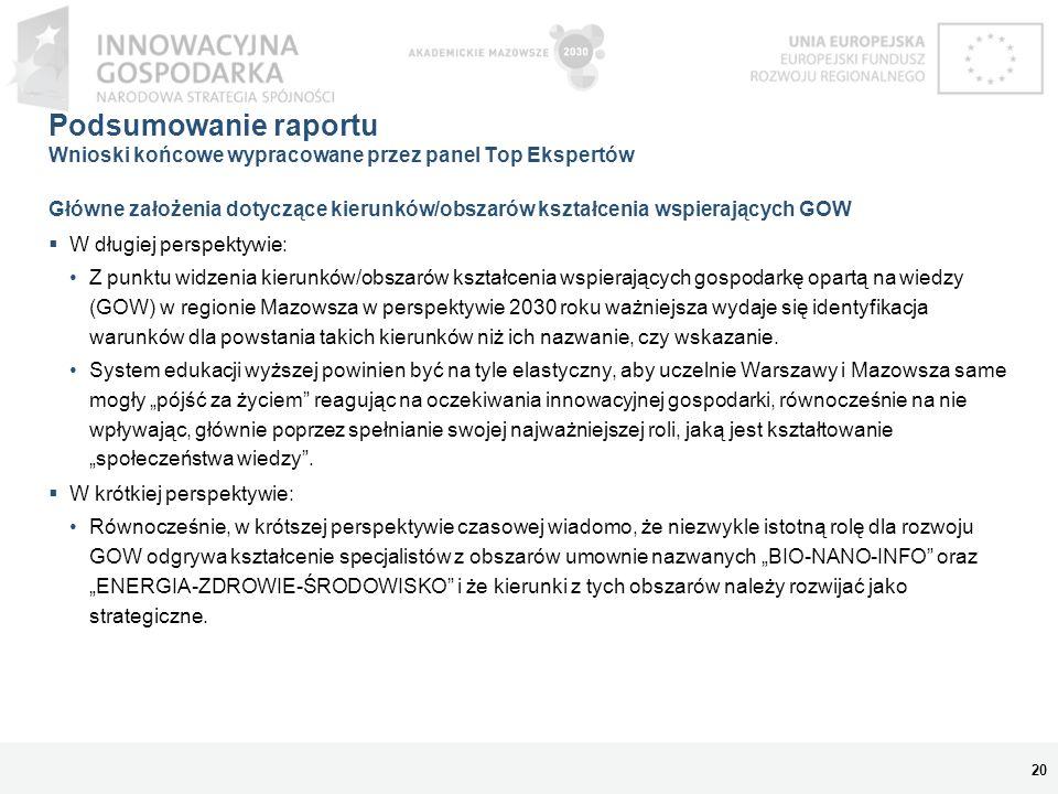 Podsumowanie raportu Wnioski końcowe wypracowane przez panel Top Ekspertów Główne założenia dotyczące kierunków/obszarów kształcenia wspierających GOW