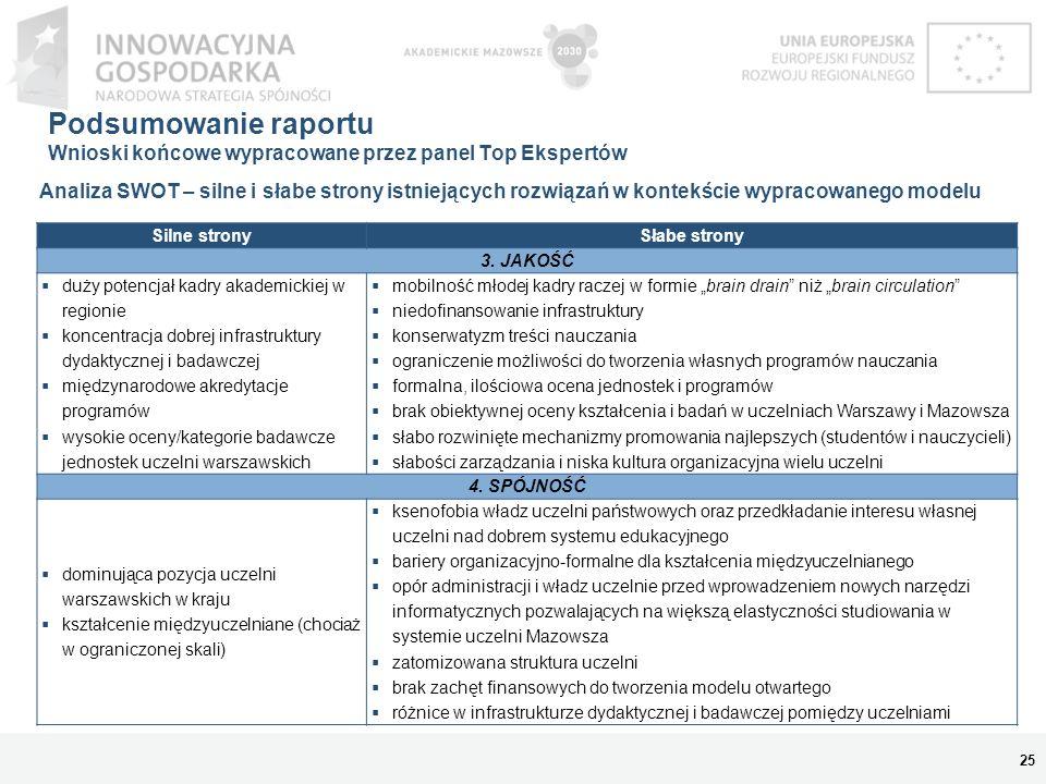 Podsumowanie raportu Wnioski końcowe wypracowane przez panel Top Ekspertów 25 Analiza SWOT – silne i słabe strony istniejących rozwiązań w kontekście
