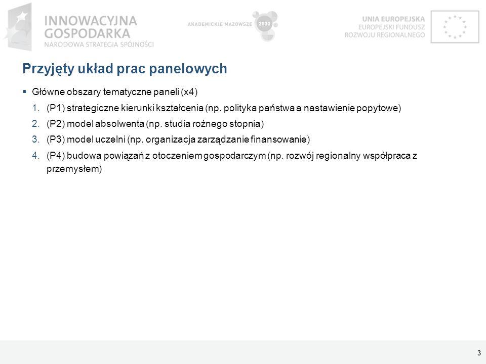 Przyjęty układ prac panelowych Główne obszary tematyczne paneli (x4) 1.(P1) strategiczne kierunki kształcenia (np. polityka państwa a nastawienie popy