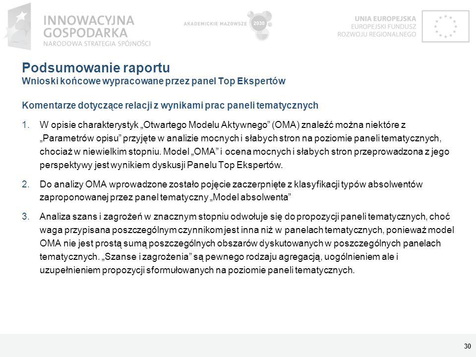Podsumowanie raportu Wnioski końcowe wypracowane przez panel Top Ekspertów Komentarze dotyczące relacji z wynikami prac paneli tematycznych 1.W opisie