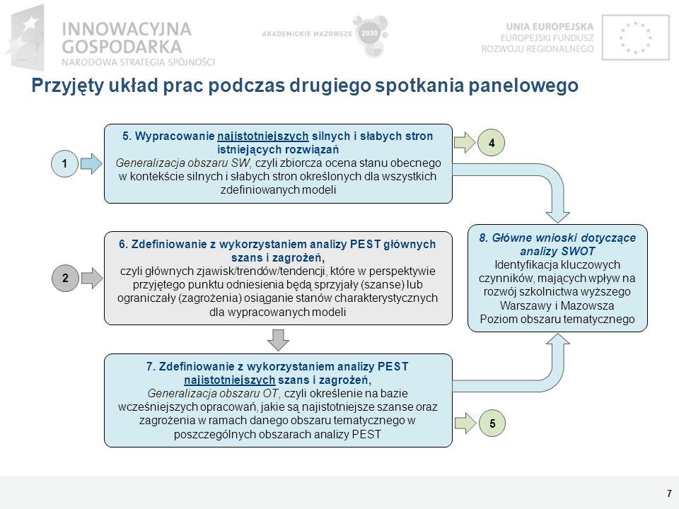 Przyjęty układ prac podczas drugiego spotkania panelowego 7 5. Wypracowanie najistotniejszych silnych i słabych stron istniejących rozwiązań Generaliz