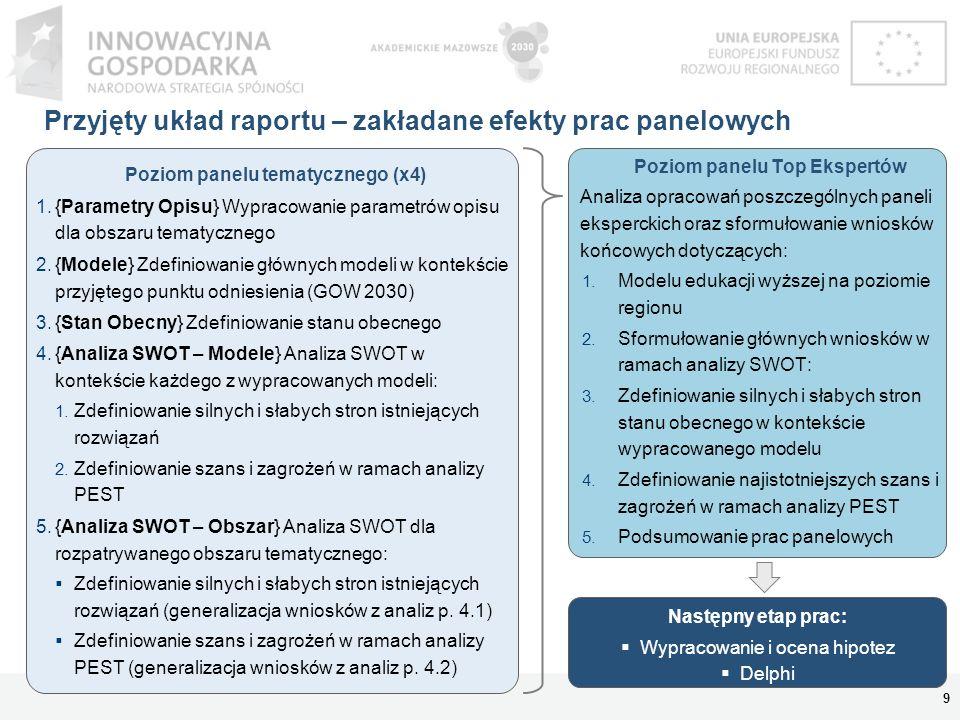 Panel: Strategiczne kierunki kształcenia Uczestnicy panelu Lider: Tomasz Kulisiewicz Moderator: dr hab.