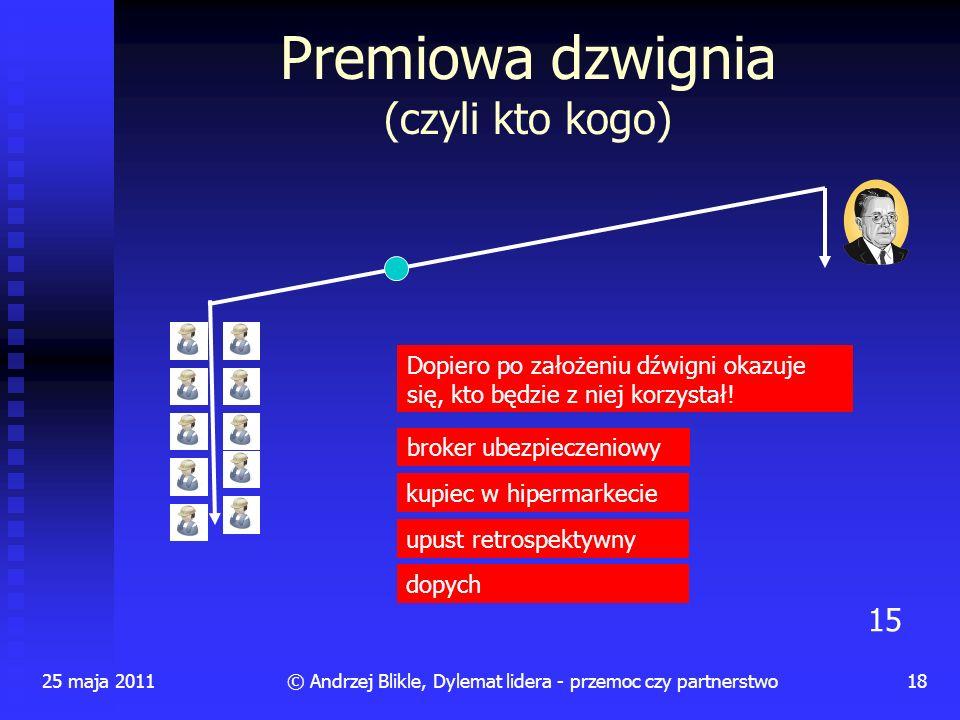 25 maja 201118© Andrzej Blikle, Dylemat lidera - przemoc czy partnerstwo Premiowa dzwignia (czyli kto kogo) Dopiero po założeniu dźwigni okazuje się,