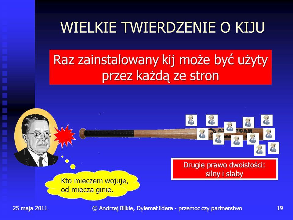 WIELKIE TWIERDZENIE O KIJU 25 maja 201119© Andrzej Blikle, Dylemat lidera - przemoc czy partnerstwo Raz zainstalowany kij może być użyty przez każdą z