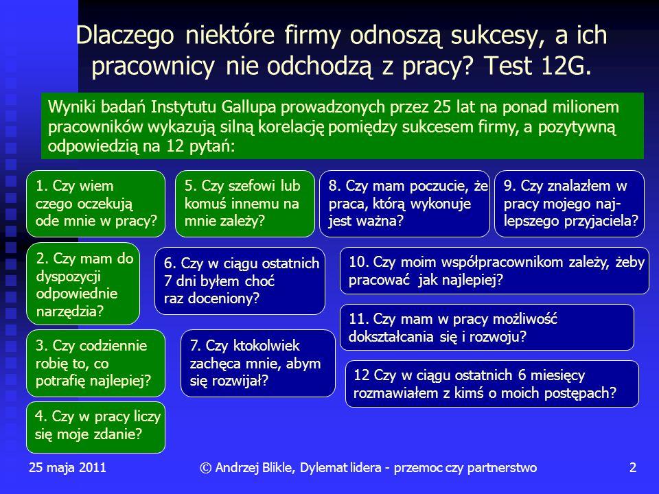 25 maja 201123© Andrzej Blikle, Dylemat lidera - przemoc czy partnerstwo Atrybuty dobrej pracy: Zasada 4W wynagrodzenie współpraca wartość wybór
