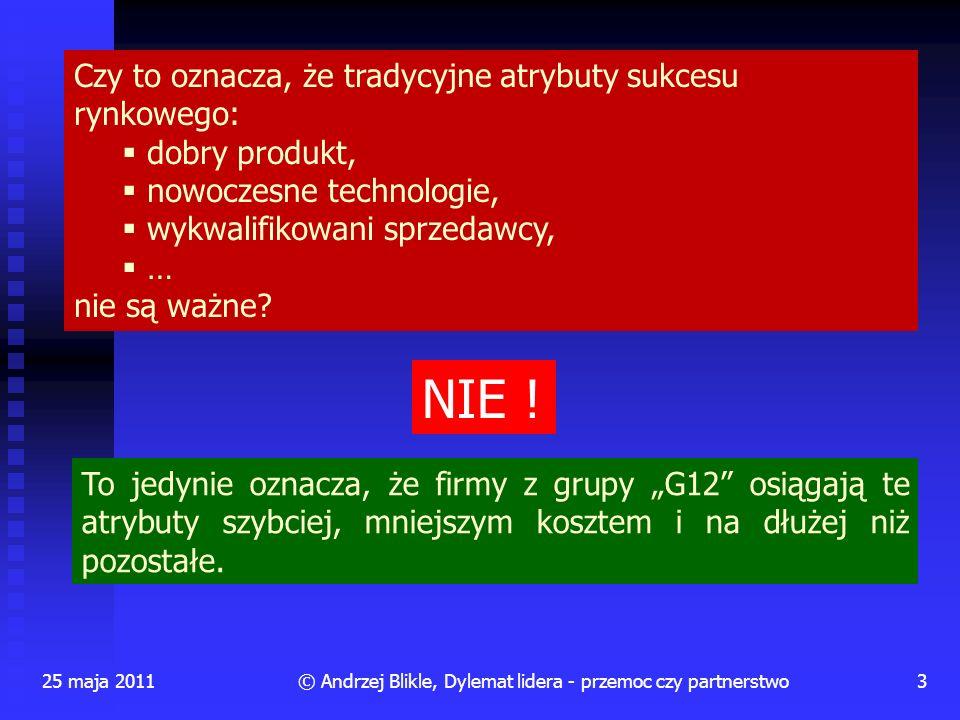 25 maja 20113© Andrzej Blikle, Dylemat lidera - przemoc czy partnerstwo Czy to oznacza, że tradycyjne atrybuty sukcesu rynkowego: dobry produkt, nowoc