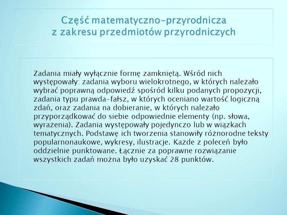 Kraj – 59 % Województwo podlaskie – 59,8 % Miasto Suwałki – 58,7 % Gimnazjum nr 5 z Oddziałami Integracyjnymi im.