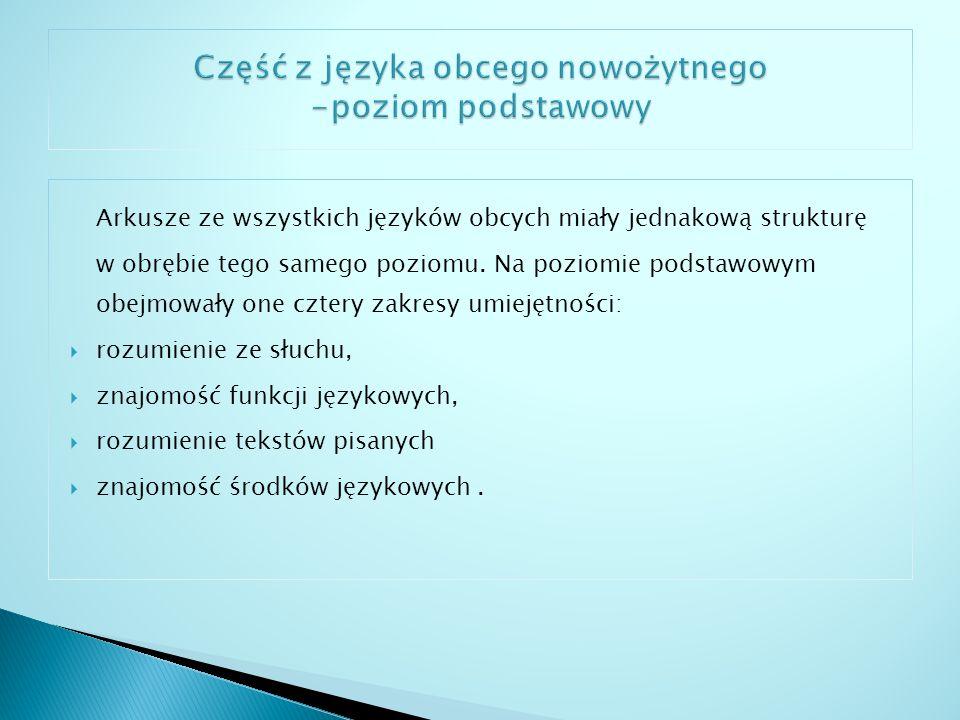 Kraj – 63% Województwo podlaskie – 64,7 % Miasto Suwałki – 65,4 % Gimnazjum nr 5 z Oddziałami Integracyjnymi im.