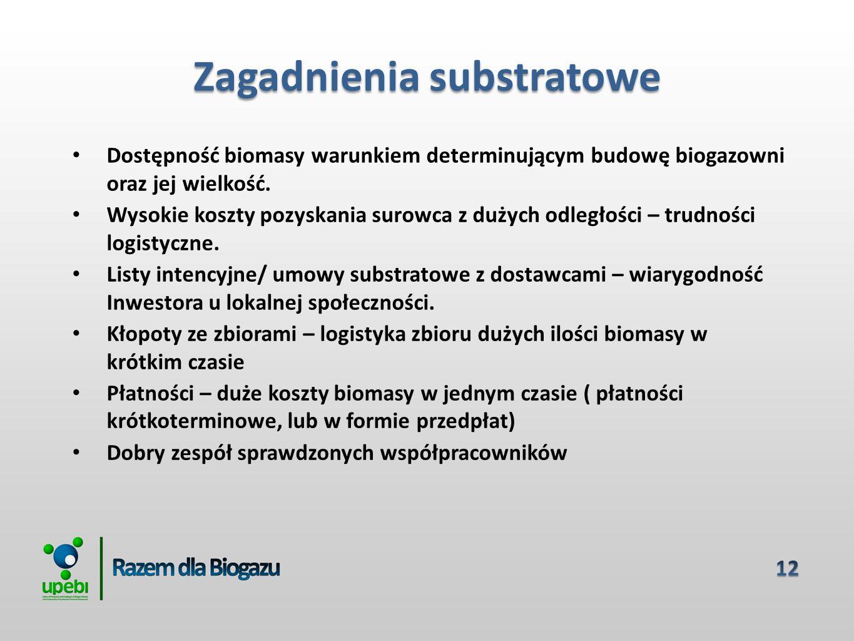 Dostępność biomasy warunkiem determinującym budowę biogazowni oraz jej wielkość.