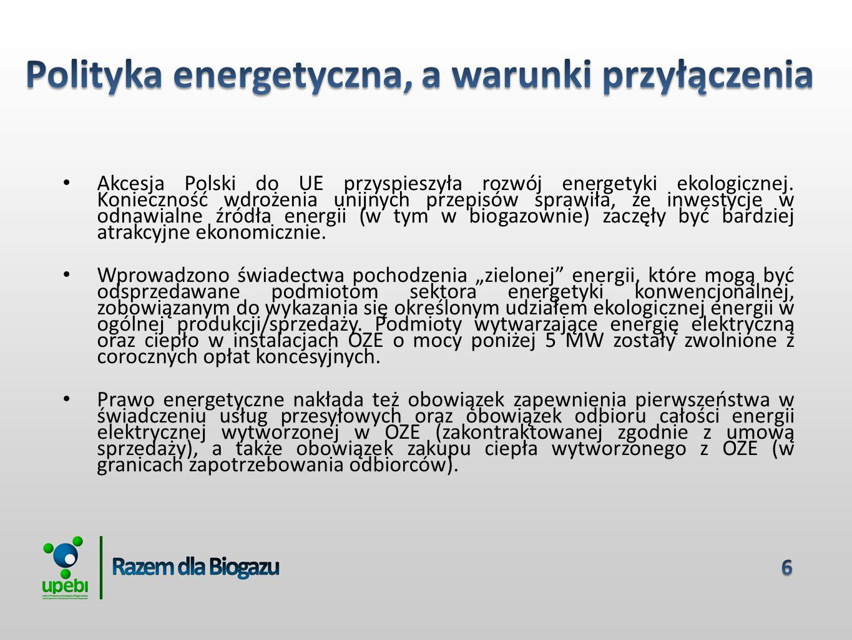 Akcesja Polski do UE przyspieszyła rozwój energetyki ekologicznej.