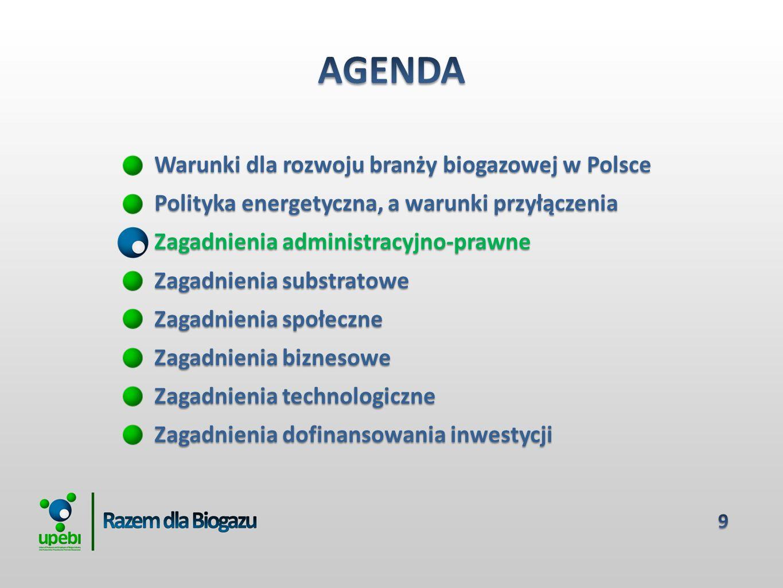 Warunki dla rozwoju branży biogazowej w Polsce Polityka energetyczna, a warunki przyłączenia Zagadnienia administracyjno-prawne Zagadnienia substratowe Zagadnienia społeczne Zagadnienia biznesowe Zagadnienia technologiczne Zagadnienia dofinansowania inwestycji