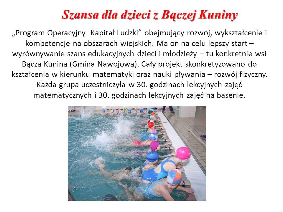 Projekt jest realizowany w 30 szkołach ponadgimnazjalnych na terenie województwa małopolskiego i podkarpackiego.