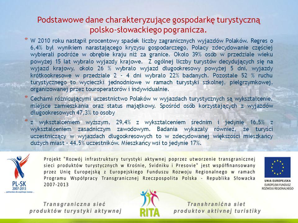 Istotne elementy strategii: Charakterystyka gospodarki turystycznej w rejonie polsko-słowackiego pogranicza (obszar transgraniczny) * Zgodnie z defini