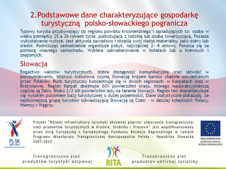 Podstawowe dane charakteryzujące gospodarkę turystyczną polsko-słowackiego pogranicza * Według szacunków Instytutu Turystyki Polacy wzięli udział w 33