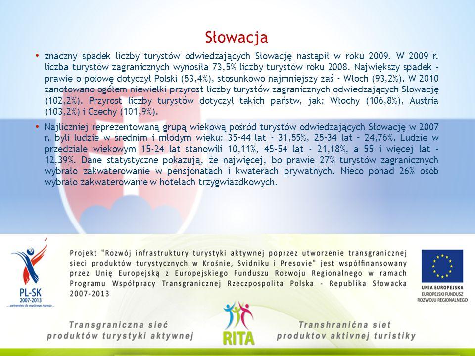 2.Podstawowe dane charakteryzujące gospodarkę turystyczną polsko-słowackiego pogranicza Typowy turysta przybywający do regionu powiatu krośnieńskiego