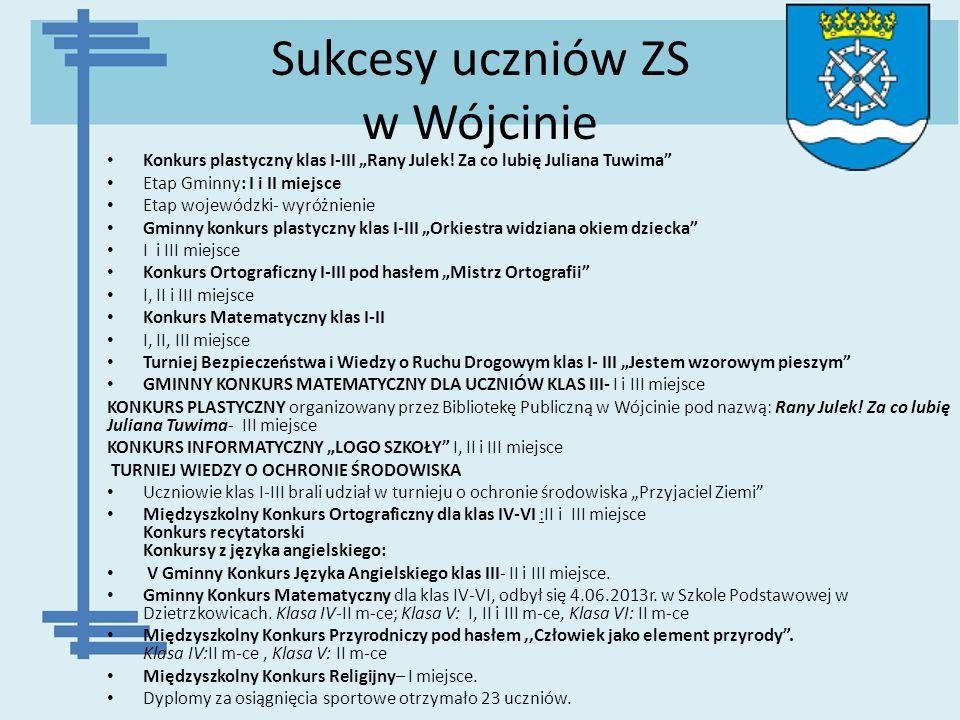 Sukcesy uczniów ZS w Wójcinie Konkurs plastyczny klas I-III Rany Julek! Za co lubię Juliana Tuwima Etap Gminny: I i II miejsce Etap wojewódzki- wyróżn