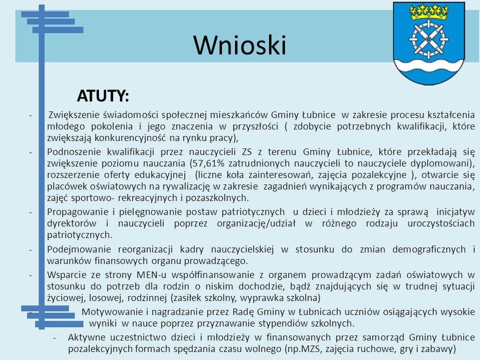 Wnioski ATUTY: - Zwiększenie świadomości społecznej mieszkańców Gminy Łubnice w zakresie procesu kształcenia młodego pokolenia i jego znaczenia w przy