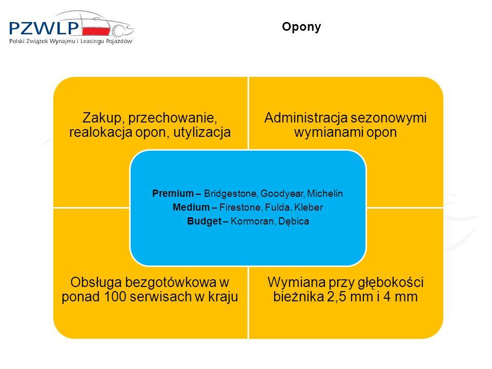 Opony Zakup, przechowanie, realokacja opon, utylizacja Administracja sezonowymi wymianami opon Obsługa bezgotówkowa w ponad 100 serwisach w kraju Wymi