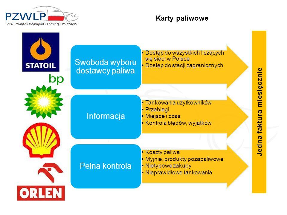 Karty paliwowe Dostęp do wszystkich liczących się sieci w Polsce Dostęp do stacji zagranicznych Swoboda wyboru dostawcy paliwa Tankowania użytkowników