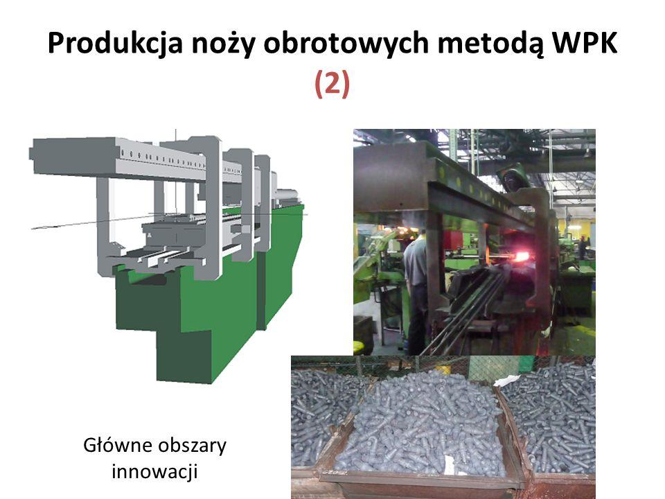 Produkcja noży obrotowych metodą WPK (2) Główne obszary innowacji