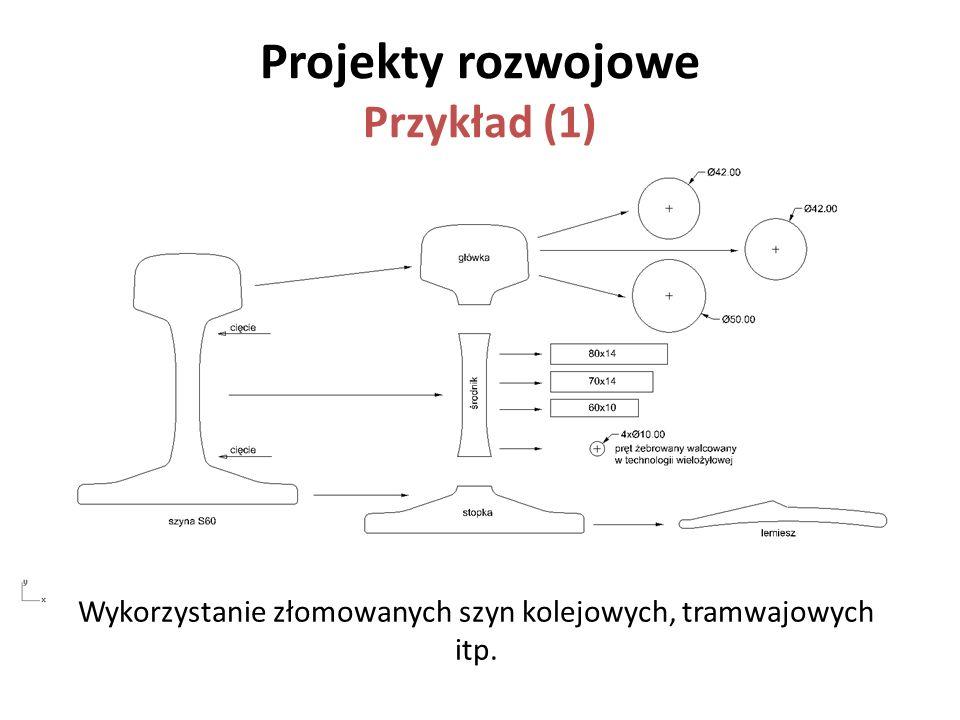 Projekty rozwojowe Przykład (1) Wykorzystanie złomowanych szyn kolejowych, tramwajowych itp.