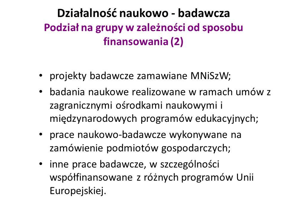 Podsumowanie Udział Wydziałów w pracach badawczo - rozwojowych Razem w 2010 r. – 32.451.424 zł