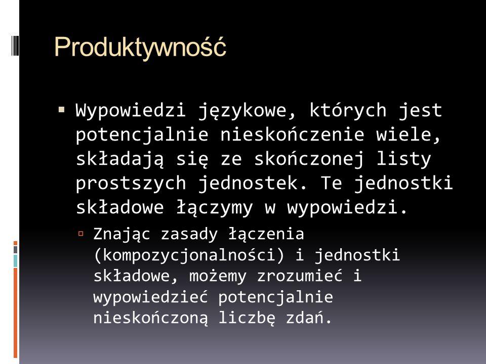 Produktywność Wypowiedzi językowe, których jest potencjalnie nieskończenie wiele, składają się ze skończonej listy prostszych jednostek.
