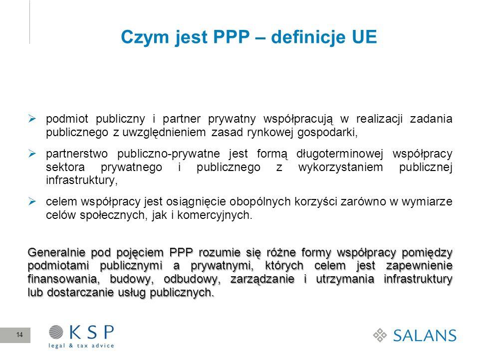 Czym jest PPP – definicje UE podmiot publiczny i partner prywatny współpracują w realizacji zadania publicznego z uwzględnieniem zasad rynkowej gospod