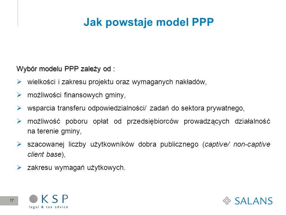 Jak powstaje model PPP Wybór modelu PPP zależy od : wielkości i zakresu projektu oraz wymaganych nakładów, możliwości finansowych gminy, wsparcia tran