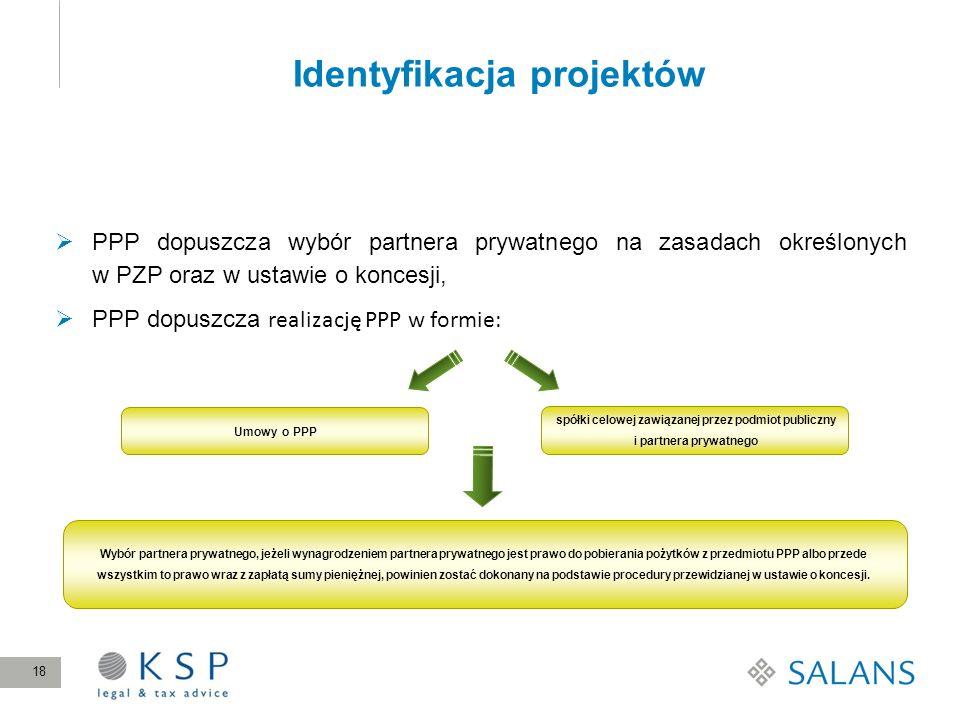 Identyfikacja projektów PPP dopuszcza wybór partnera prywatnego na zasadach określonych w PZP oraz w ustawie o koncesji, PPP dopuszcza realizację PPP