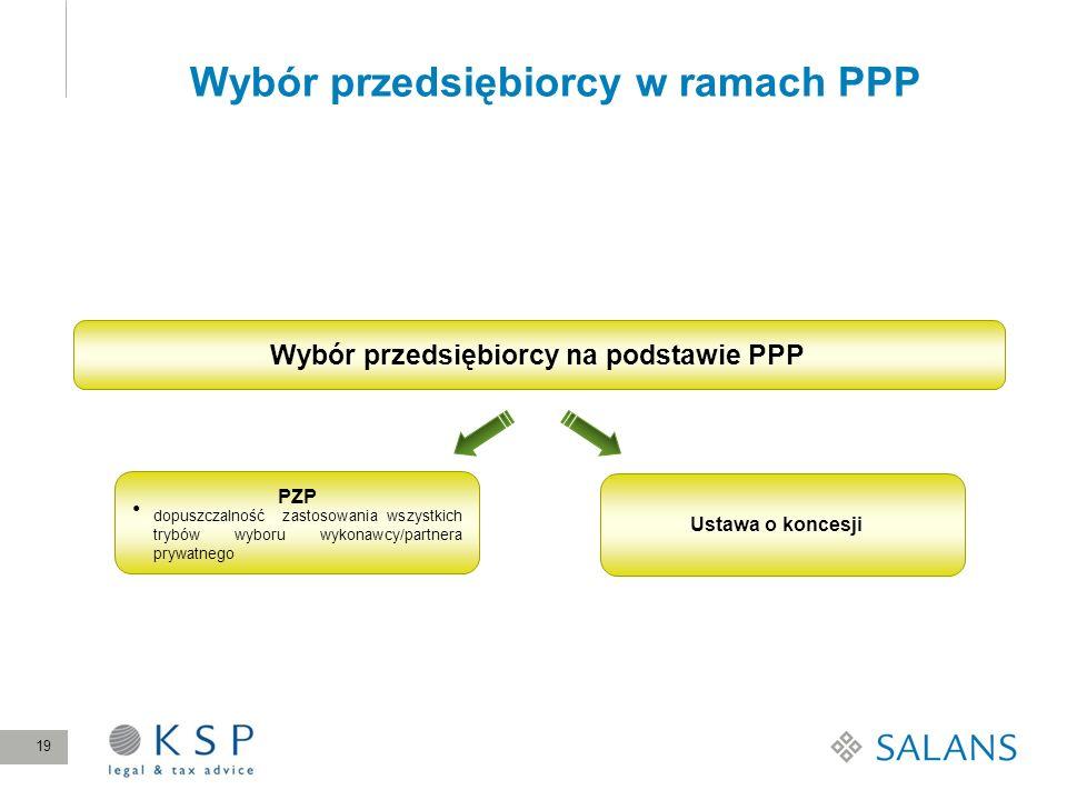 Wybór przedsiębiorcy w ramach PPP 19 Ustawa o koncesji Wybór przedsiębiorcy na podstawie PPP PZP dopuszczalność zastosowania wszystkich trybów wyboru
