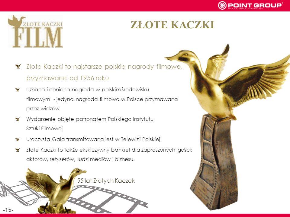 Złote Kaczki to najstarsze polskie nagrody filmowe, przyznawane od 1956 roku Uznana i ceniona nagroda w polskim środowisku filmowym - jedyna nagroda filmowa w Polsce przyznawana przez widzów Wydarzenie objęte patronatem Polskiego Instytutu Sztuki Filmowej Uroczysta Gala transmitowana jest w Telewizji Polskiej Złote Kaczki to także ekskluzywny bankiet dla zaproszonych gości: aktorów, reżyserów, ludzi mediów i biznesu.